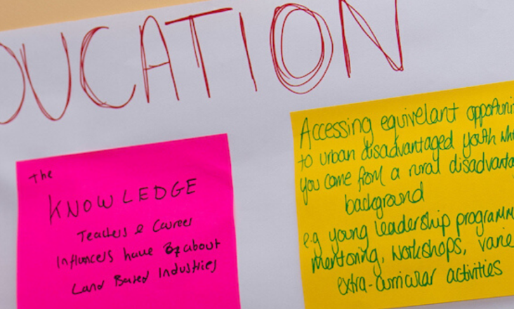 2019 Ideas Festival Biggest Issues Workshop: Education